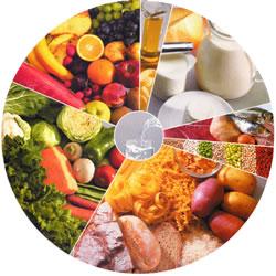dieta para adelgazar abdomen y cintura rapido