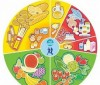 Propiedades de los alimentos alcalinizantes para perder peso