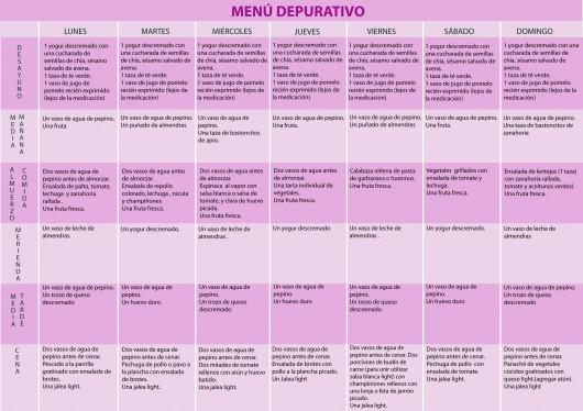 gewichtsverlust plan